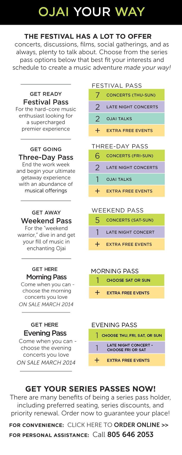 Tickets-info-graphic