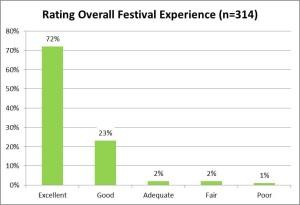 survey slide 8